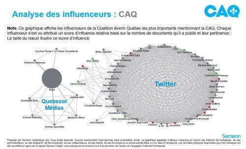 Twitter CAQ 0824