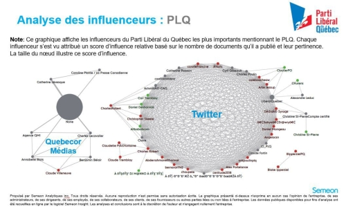 Twitter PLQ 0824