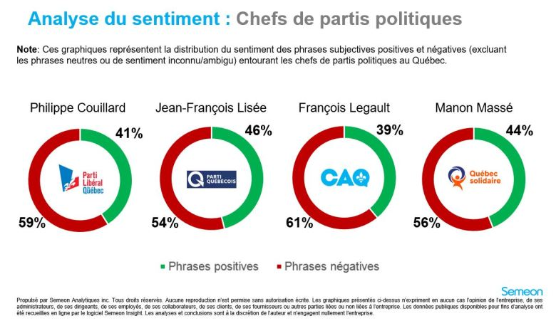 analyse de sentiment ; chef 25 septembre