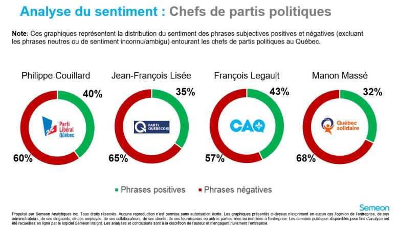 analyse de sentiment - chef 27 septembre