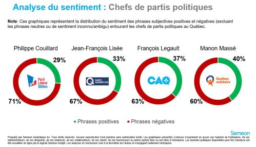 analyse de sentiment - chef 30 septembre