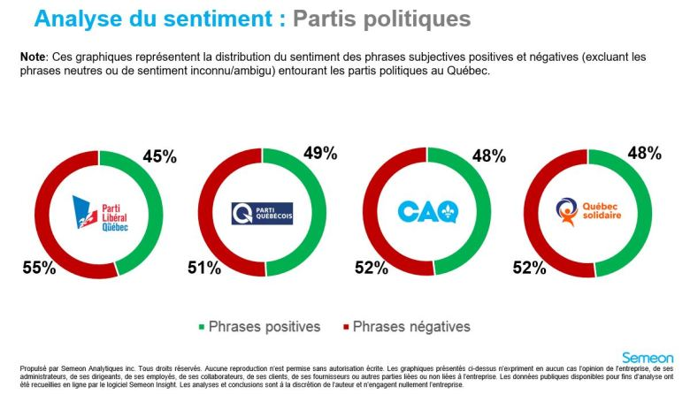 analyse de sentiment ; parti 25 septembre