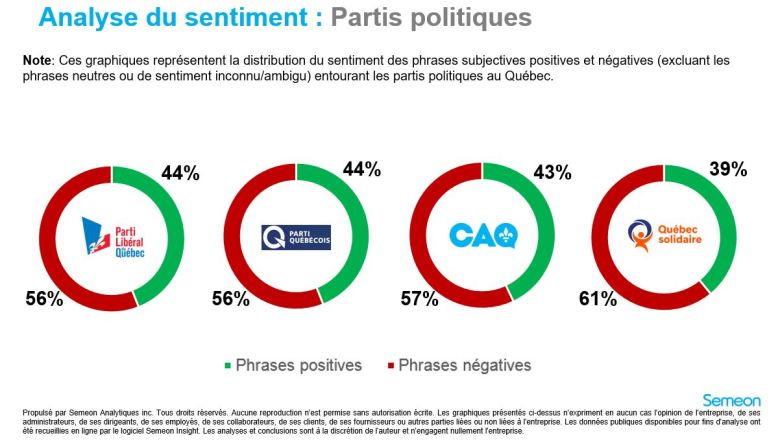 analyse de sentiment - parti 27 septembre