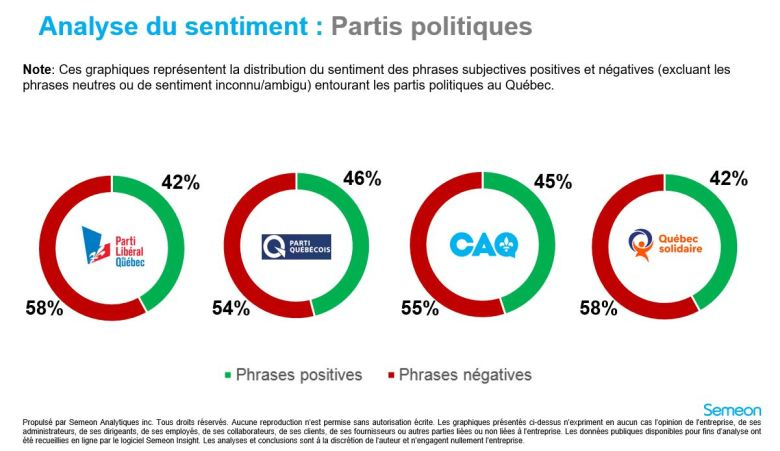 analyse de sentiment - parti 29 septembre