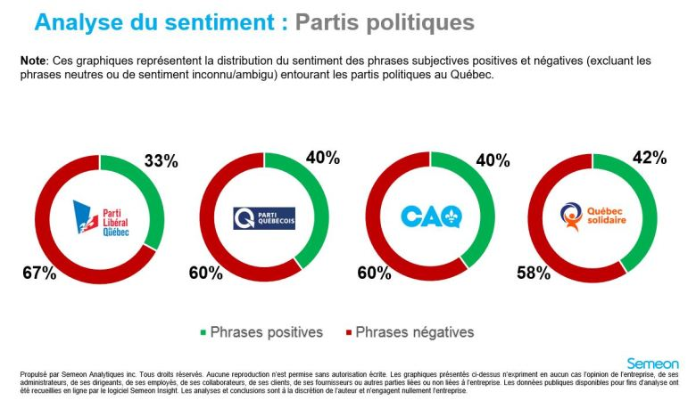 analyse de sentiment - parti 30 septembre