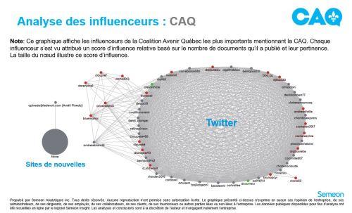 Influ CAQ 0902