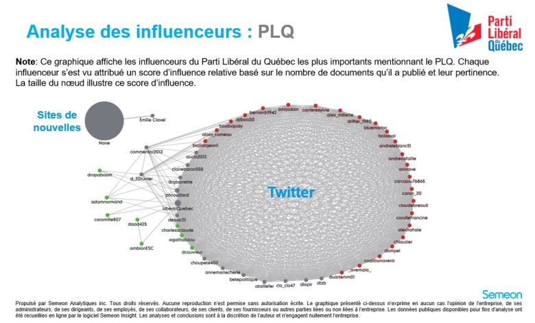 Influ PLQ 0902